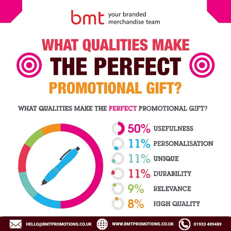 Perfect-Promotional-Gift